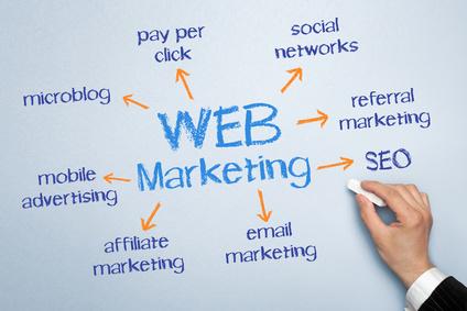 Seo, und damit Linkaufbau ist eines der Elemente des funktionalen Webmarketings.